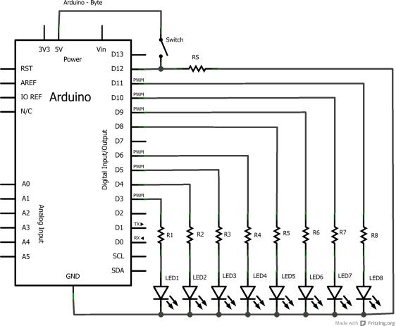 Arduino binary counter best binarie opzioni brokers